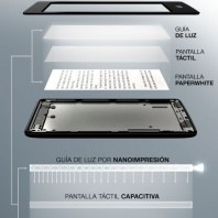 Pantalla Kindle paperwhite